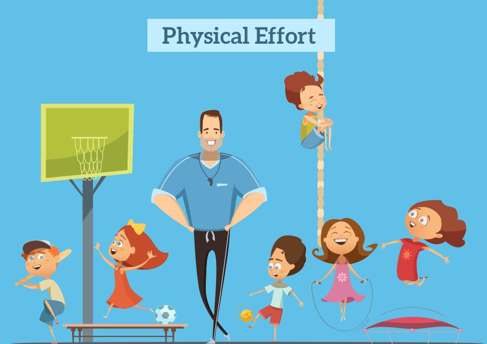 Physical effort