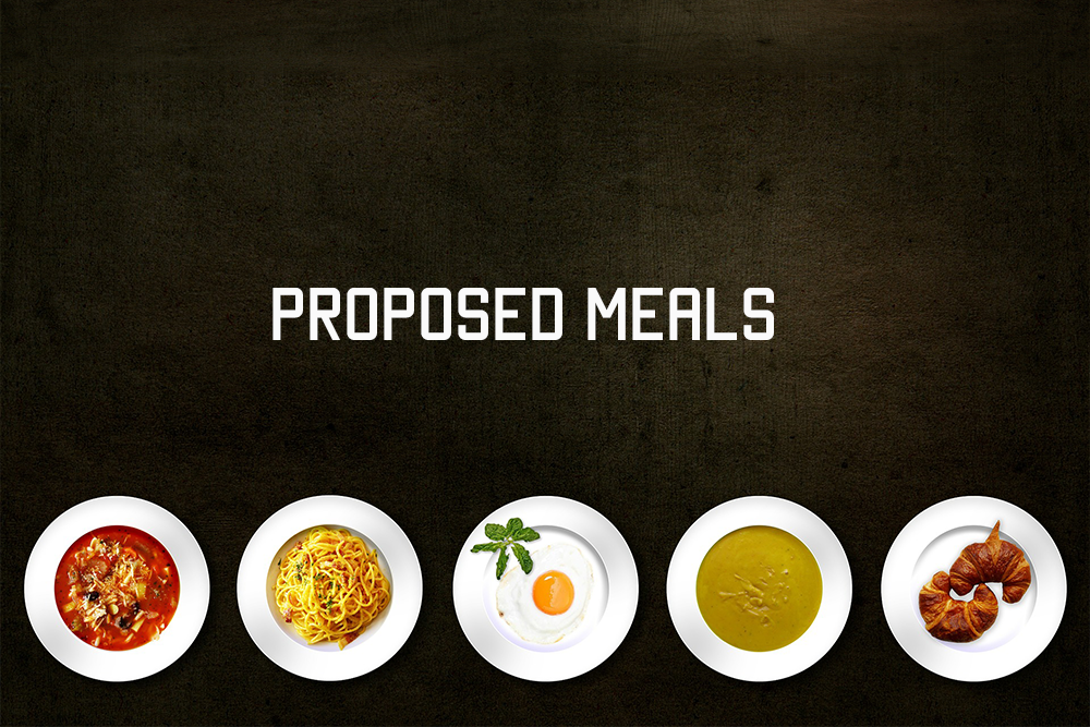 Proposed Meals