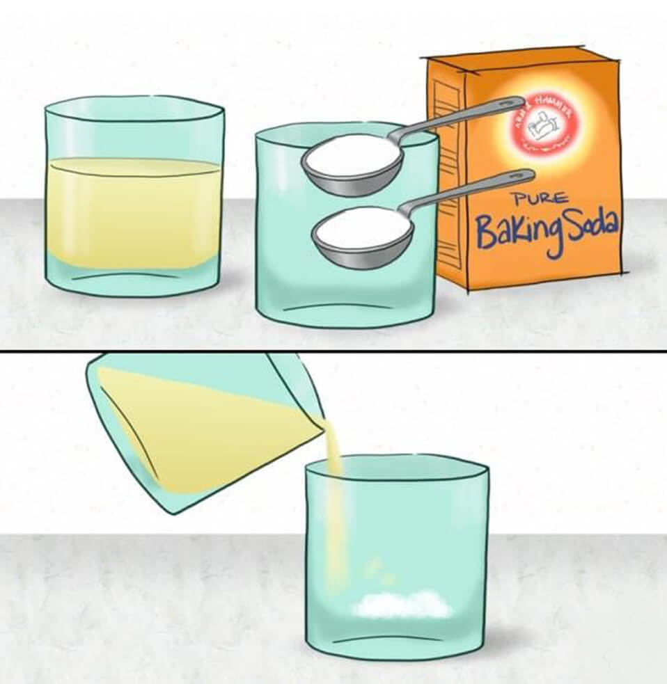 baking soda pregnancy test negative pictures